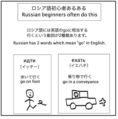 ロシア語初心者あるある(移動動詞)   げんだちょふブログ