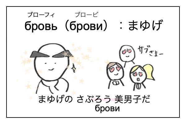ロシア語で眉毛