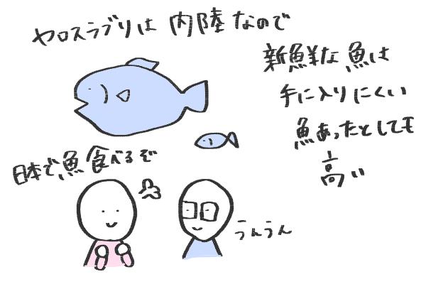 魚食べたい